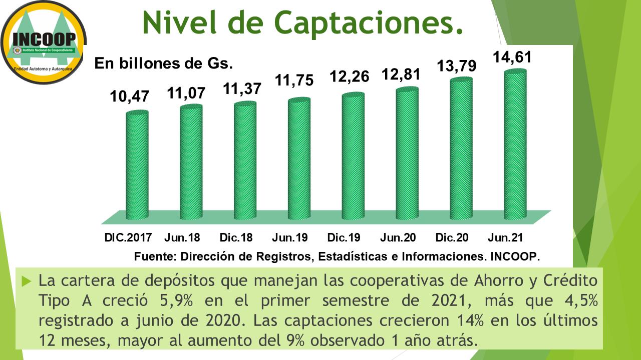 Presentación CACs Tipo A primer semestre 2021_Captaciones